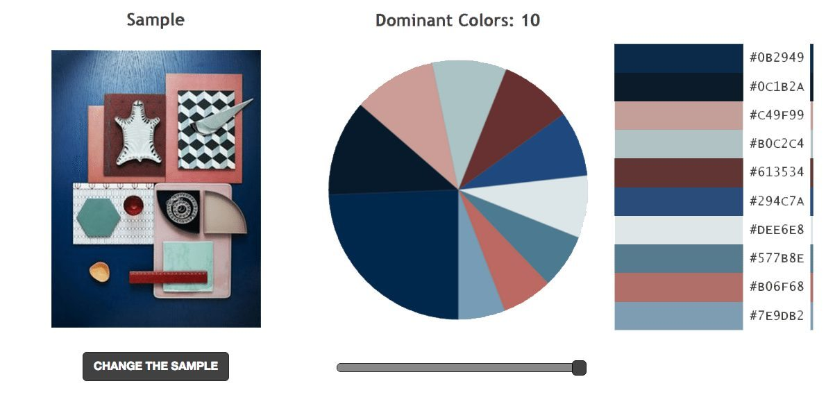 Moodboard färgpalett Palettegenerator – Husligheter