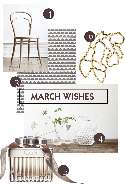 March wish list – Husligheter.se